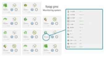 アドトロンテクノロジー、研究・企業向けIoT植物工場キット「foop pro」を販売