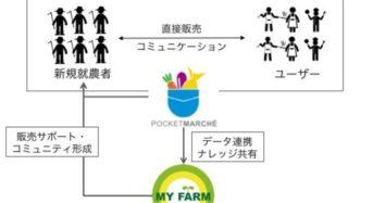 ポケットマルシェとマイファーム、共同にて新規就農者支援へ