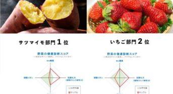 深作農園サツマイモ・イチゴ、野菜栄養価コンテスト最優秀賞へ。土づくり・最先端のITで数値化