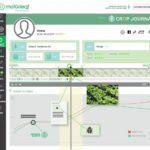 ドイツOsram社、カナダの植物工場ベンチャーMotorleafを買収
