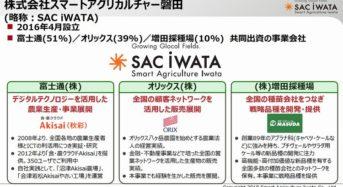 磐田スマートアグリカルチャー事業の取り組み【内田洋行食品ITフェア2018】