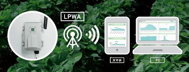 西菱電機、LoRaWANを活用した温室ハウス向けの農業IoTサービスを開始