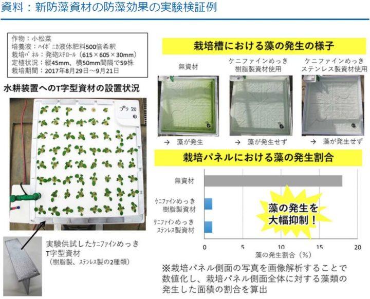 神戸製鋼と高秋化学、藻の発生を抑える水耕栽培用資材を開発。植物工場でも活躍が期待