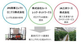 AI潅水施肥システム「ゼロアグリ」の定期レンタル利用プランを開始