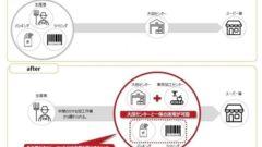農業総合研究所、東京加工センター開設。生産者の加工作業を受託