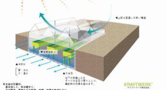 ソフィア総研、排熱や地域資源を活用した温室ハウス向け冷却・加温システムの実証開始