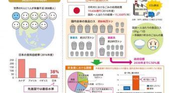 JR東日本ホテルズ、グループ全11ホテルにて宴会時の食品ロス削減へ