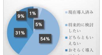 日本の中小企業のAI導入率は5.5%、導入コストの問題も