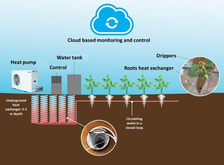 土耕の最適環境制御のイスラエル・ルーツ社、中国の植物工場にシステム導入へ