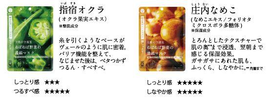 アットコスメニッポン、オクラ・なめこ「ねばねば野菜」の化粧シートマスクを販売