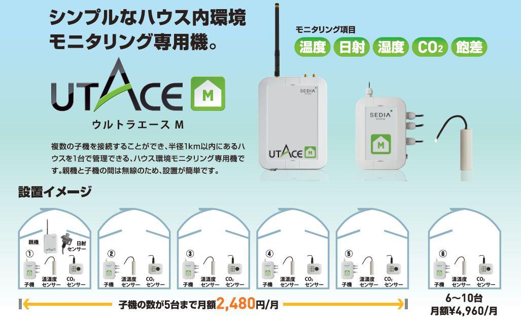 渡辺パイプ、複数ハウスを1台で管理。シンプルな環境モニタリング専用機 「ウルトラエースM」を発売