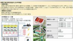 中部電力、VPP仮想発電所の構築に向けた実証へ。植物工場のエネルギー需要調整にも活用