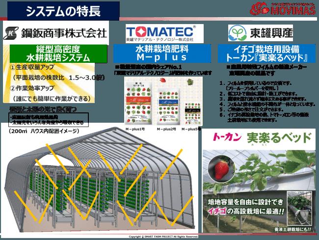 八幡平スマートファーム、地熱を活用した高密度縦型水耕栽培・植物工場システムの実証へ