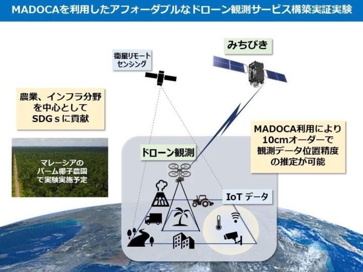 太陽HDの子会社、衛星測位システムを利用した実証実験へ。アジア諸国の農村・森林地域に活用