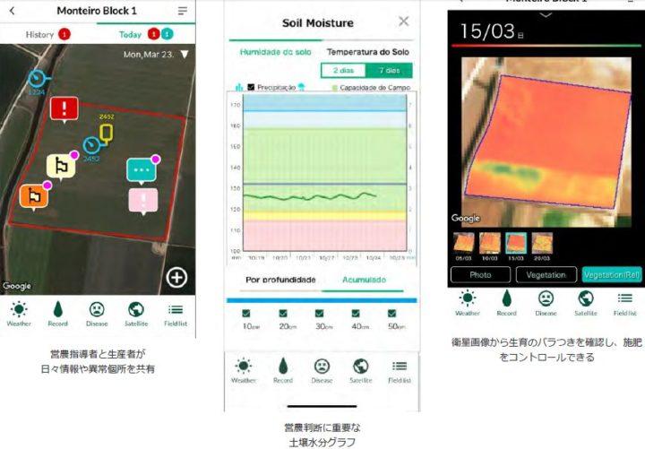 NEC、カゴメとグローバル加工用トマト市場にて本格協業。AIを活用した営農支援へ
