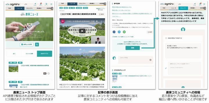 SBテクノロジー・農業プラットフォームagmiru、農林水産省のMAFFアプリと連携