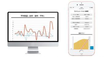 Root「誰でもはたけシミュレータ」をリリース。積算気温やデータ表示を低価格にて実現