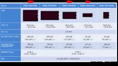 フジクラ、弱い室内光でも発電可能な太陽電池モジュールパネルの提供開始