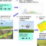 豊田通商、ヤンマーアグリ・住商アグリと低コスト先進農業システムの実証実験を開始