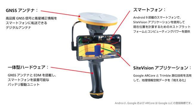 三次元モデルと現実風景の融合で施工を視覚化。高精度屋外ARシステムTrimble SiteVisionを開始