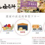 『農家の直売所』運営の農業総合研究所が5.6億円を調達。JR東日本などと資本提携へ