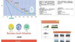 事業性評価研究所、 資産評価システム「農業用ハウス価格査定アプリ」を 宮崎県に提供開始